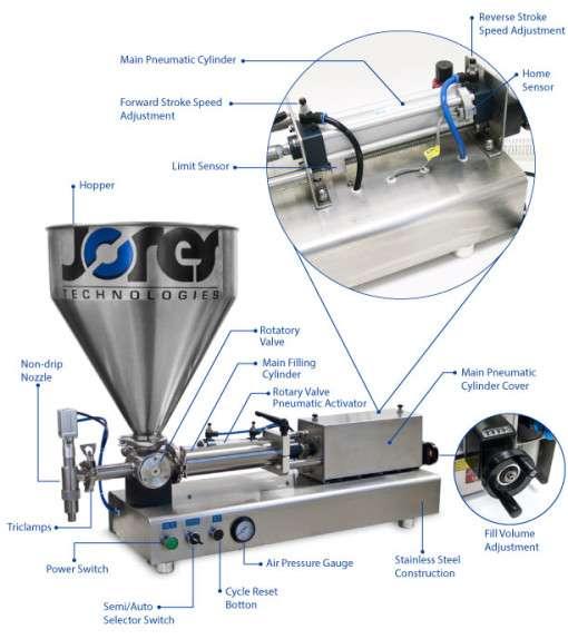 Llenadora de pistón de alta densidad de Líquido/Pasta 500CC EF-500D